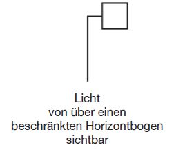 Symbolerklärung, wonach ein Quadrat ein Licht darstellt, das nur in einem bestimmten Winkel (Horizontbogen) gesehen werden kann.