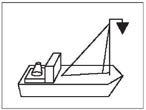 Kennzeichnung eines Segelbootes, das auch mit Motorkraft fährt, bei Tag