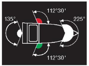 Lichterführung – Wo in der Binnenschifffahrt Positionslichter zu platzieren sind